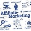 Affiliate Marketing là gì? Tại sao chọn Affiliate Marketing ?